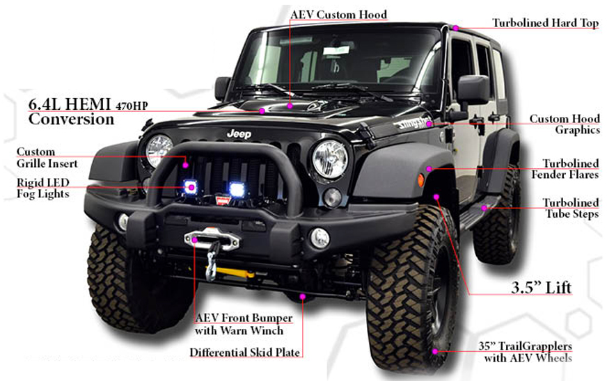 Custom Jeep Wranglers