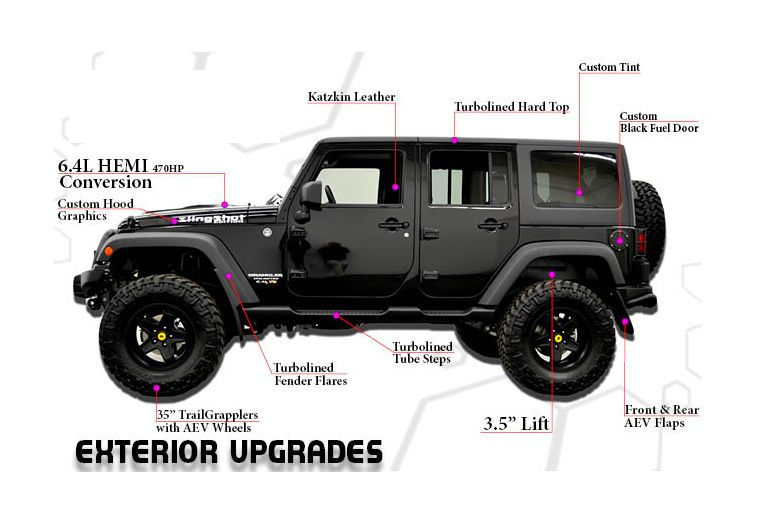 Custom Jeep Wrangler Additions  Custom jeep wrangler Jeep …